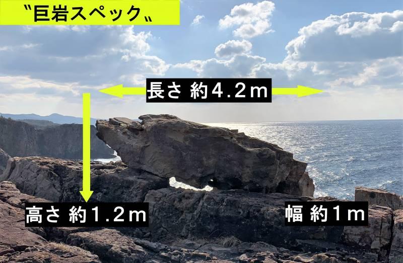 岩のスペック